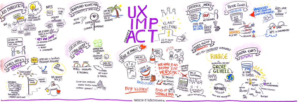 UXimpact-illustratie